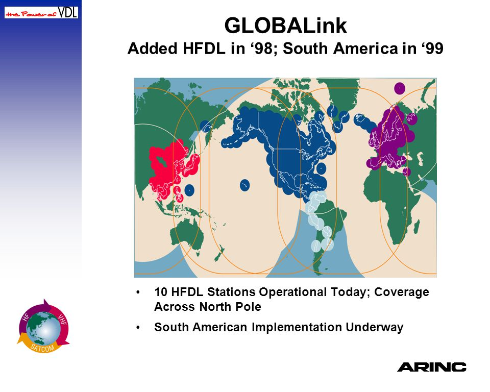 A VDL Mode 2 Transition Planning The successful migration to VDL Mode 2 requires closely coordinated industry transition planning –ARINC's data link customers commit to VDL Mode 2 service –ARINC deploys the ground infrastructure –Airlines develop migration plan for airborne equipment and host application software