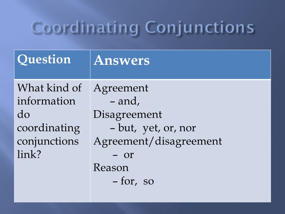 Question Answers What kind of information do coordinating conjunctions link.