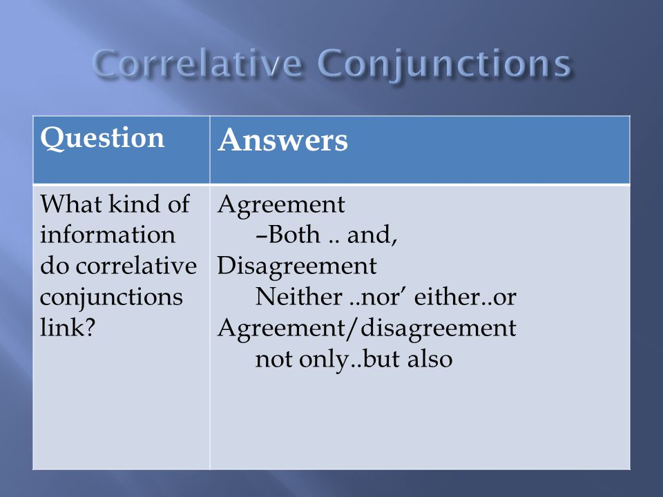 Question Answers What kind of information do correlative conjunctions link.