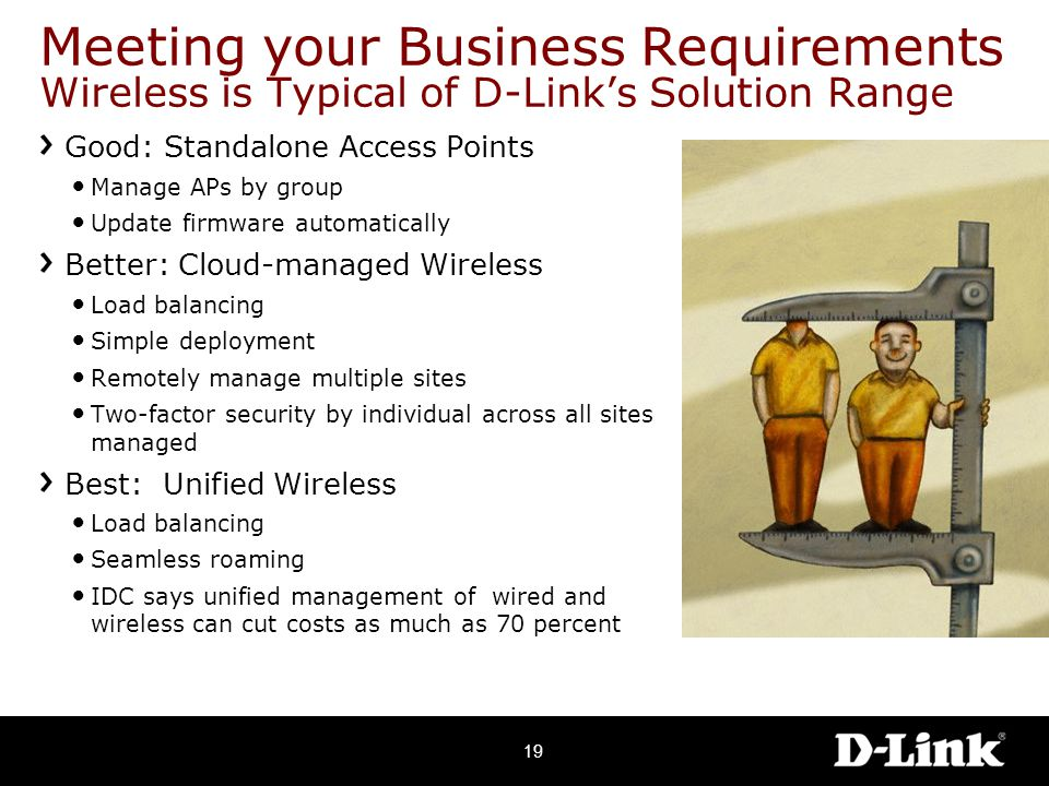 Meeting your Business Requirements Wireless is Typical of D-Link's Solution Range Good: Standalone Access Points Manage APs by group Update firmware automatically Better: Cloud-managed Wireless Load balancing Simple deployment Remotely manage multiple sites Two-factor security by individual across all sites managed Best: Unified Wireless Load balancing Seamless roaming IDC says unified management of wired and wireless can cut costs as much as 70 percent 19
