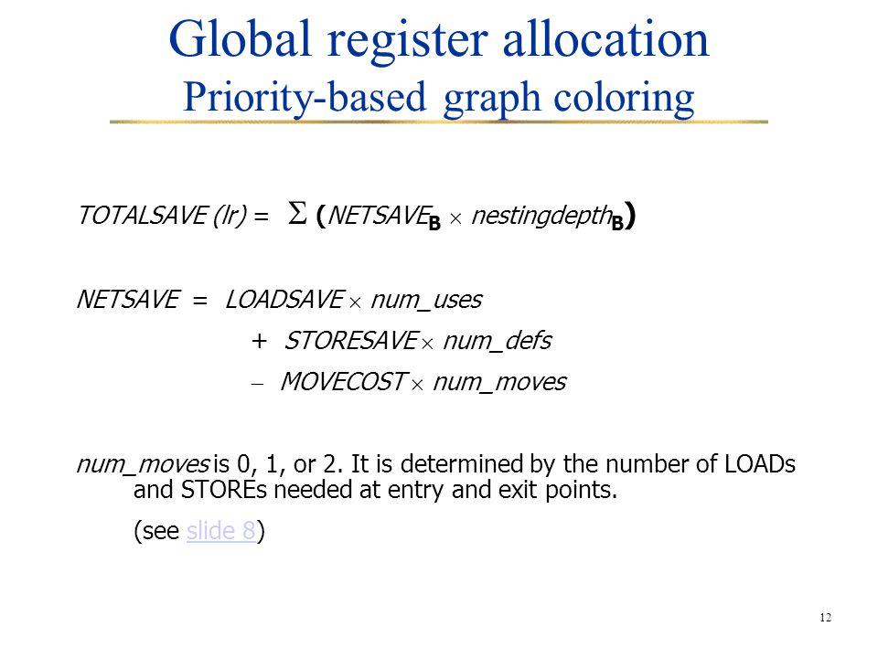 12 Global register allocation Priority-based graph coloring TOTALSAVE (lr) =  (NETSAVE B  nestingdepth B ) NETSAVE = LOADSAVE  num_uses + STORESAVE