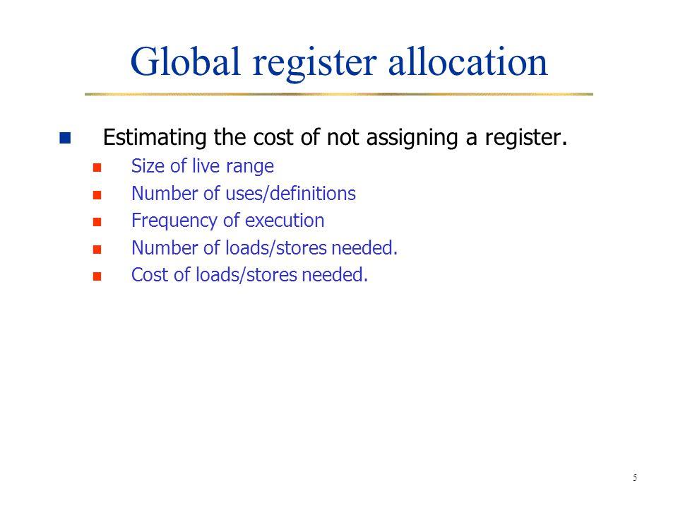 16 Global register allocation Priority-based graph coloring The splitting algorithm 1.