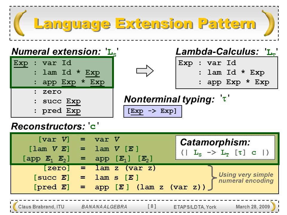 [ 9 ] Claus Brabrand, ITU BANANA ALGEBRA March 28, 2009 ETAPS/LDTA, York Algebraic Solution Exp : var Id : lam Id * Exp : app Exp * Exp Exp : zero : succ Exp : pred Exp (  ln -> l [Exp -> Exp] [zero] = lam z (var z) [succ E] = lam s [E ] [pred E] = app [E ]...