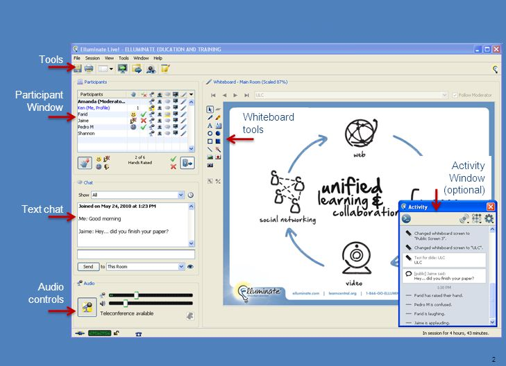 2 Participant Interface Participant Window Text chat Audio controls Tools Activity Window (optional) Whiteboard tools