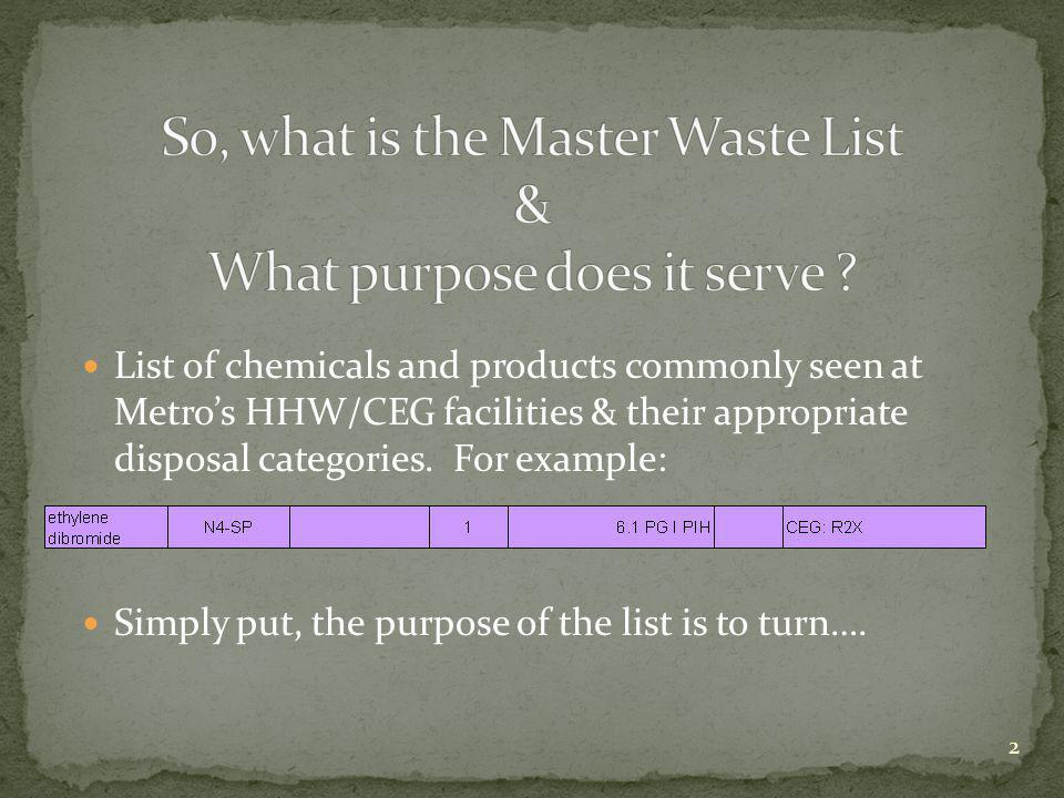 List of chemicals and products commonly seen at Metro's HHW/CEG facilities & their appropriate disposal categories.