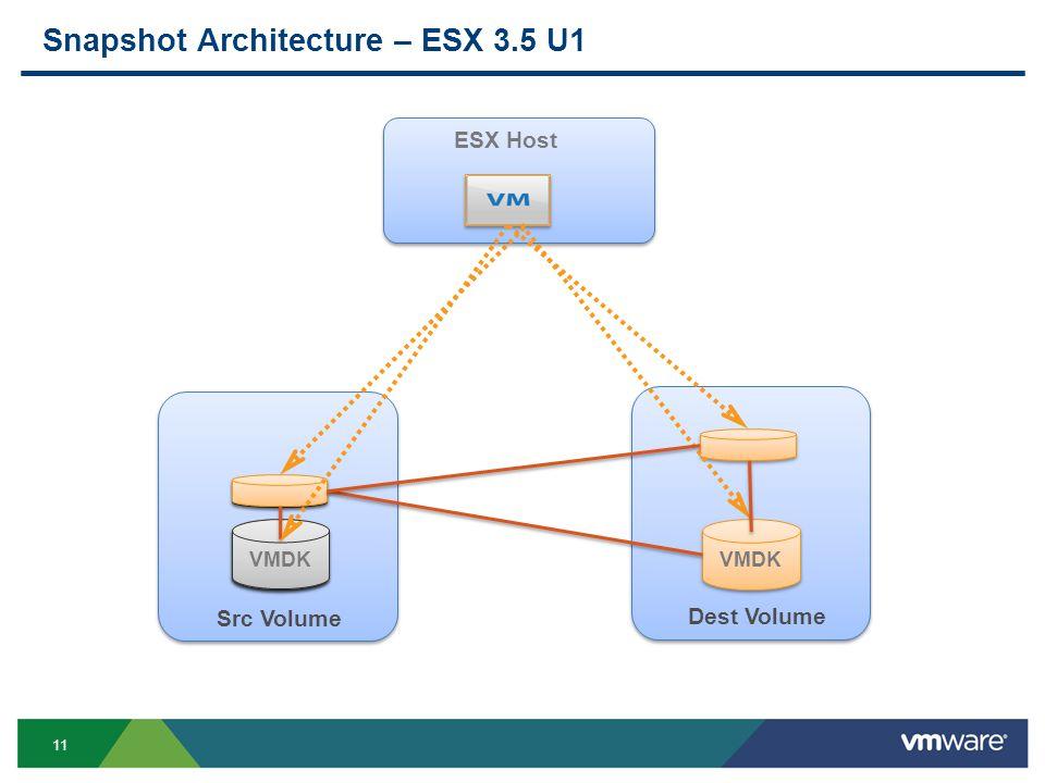 11 Dest Volume Src Volume ESX Host Snapshot Architecture – ESX 3.5 U1 VMDK