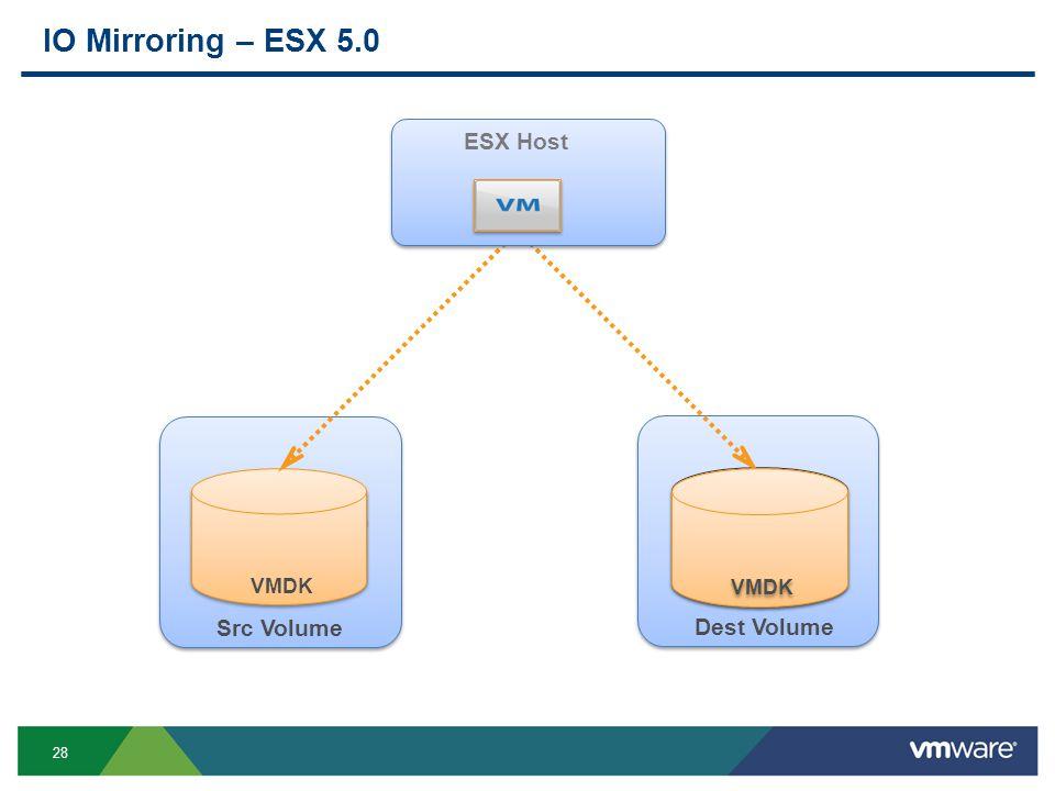 28 Dest VolumeSrc Volume VMDK IO Mirroring – ESX 5.0 ESX Host VMDK