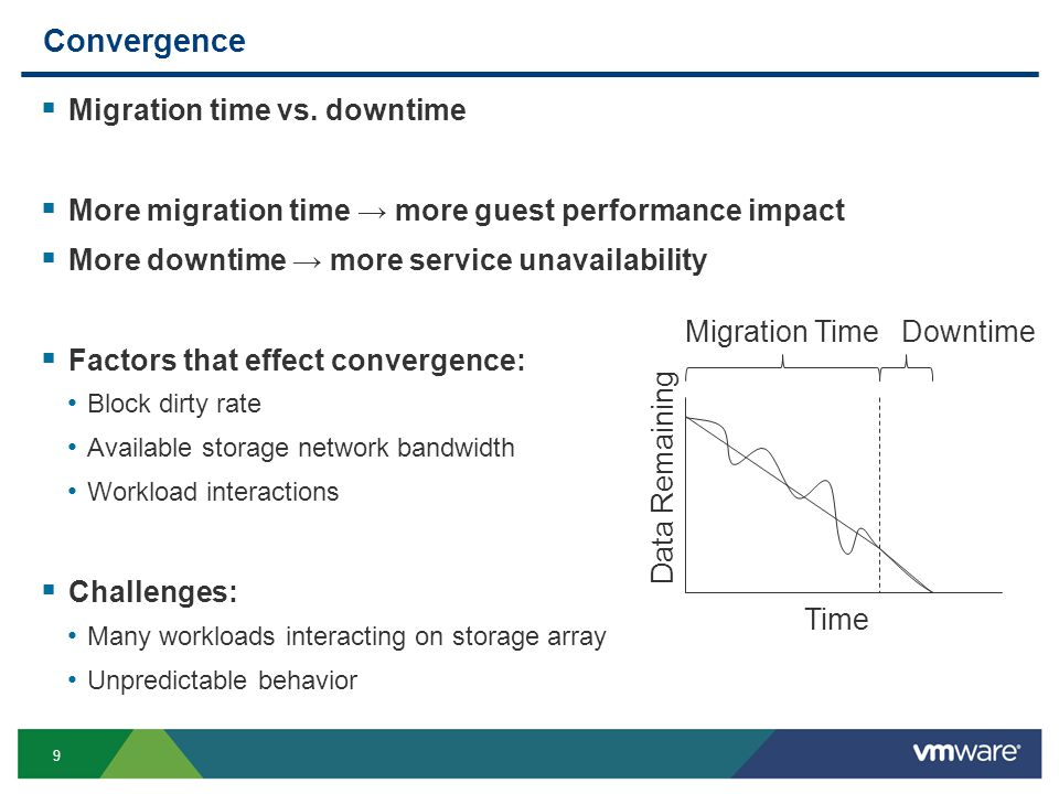 9 Convergence  Migration time vs.