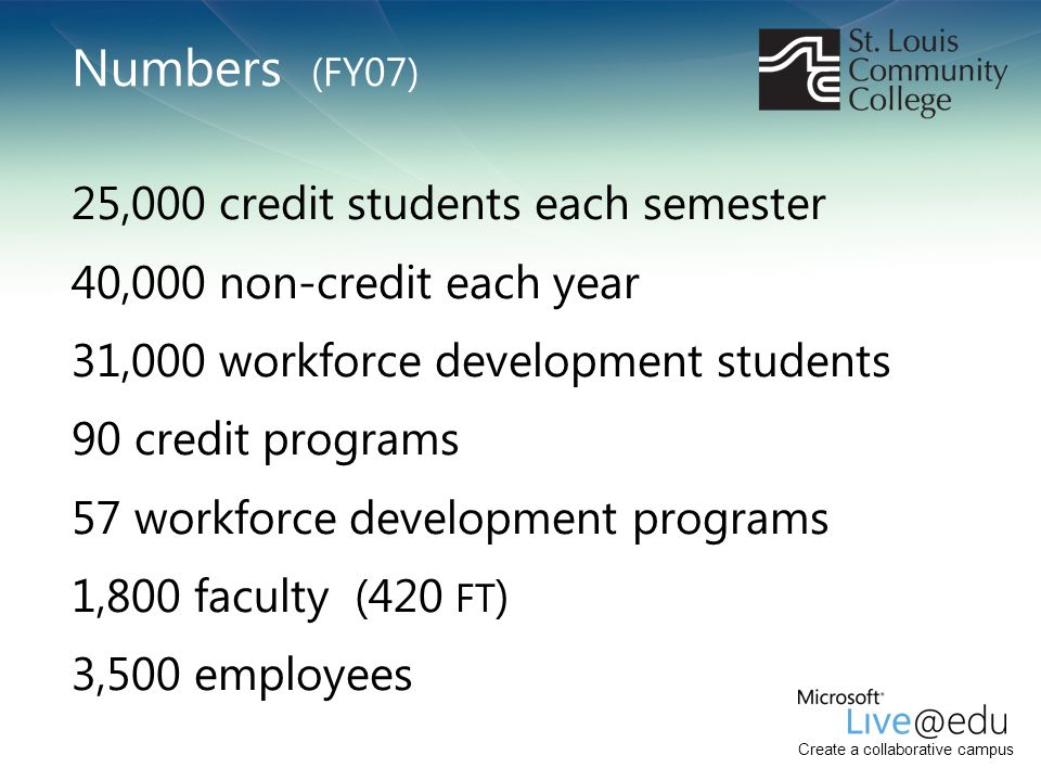 Create a collaborative campus Numbers (FY07) 25,000 credit students each semester 40,000 non-credit each year 31,000 workforce development students 90