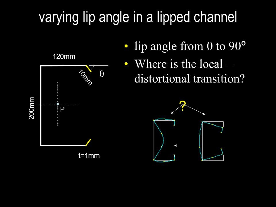 varying lip angle in a lipped channel lip angle from 0 to 90 º Where is the local – distortional transition? 200mm 120mm 10mm P  t=1mm ?