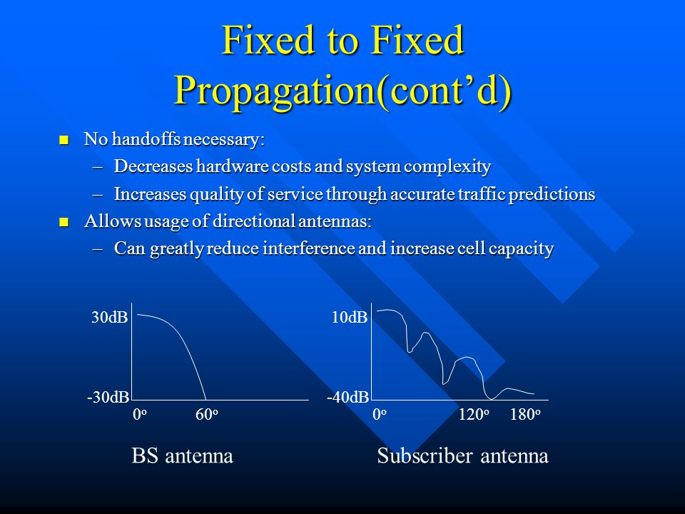 Fixed to Fixed Propagation(cont'd) No handoffs necessary: No handoffs necessary: –Decreases hardware costs and system complexity –Increases quality of