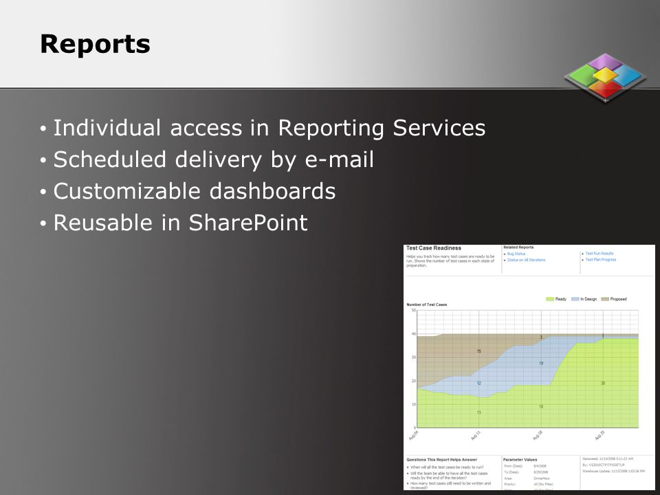 Reports Individual access in Reporting Services Scheduled delivery by  Customizable dashboards Reusable in SharePoint