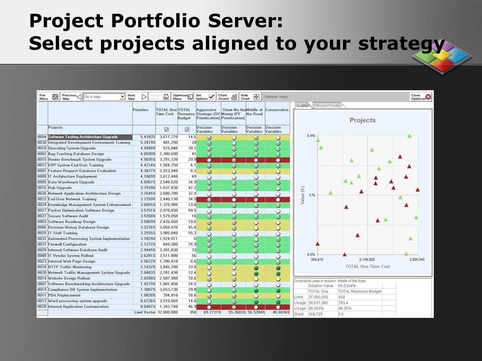 Project Portfolio Server: Select projects aligned to your strategy