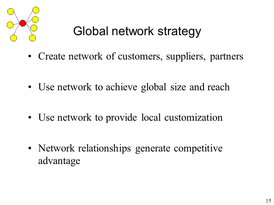 16 The international business contributes value by creating an international network: Recall Li & Fung Networks can consist of informal business relationships or more formal contractual relationships Networks facilitate coordination of sourcing and serving Network replaces n ∙ m links with m + n links (hub and spoke network) BuyersSellers 12 links 7 links Global network strategy