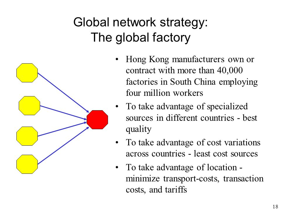 19 Examples: Dairy Farm, Shell, Zara Growth: access to additional customers Develop global brands Coordination economies from centralized regional warehouses and production facilities Provide access to sourcing network – Enhances value of supplier contacts by expansion of distribution Lower transaction costs for suppliers who deal with fewer distributors Lower risk from pooling demand fluctuations Global network strategy: The global store