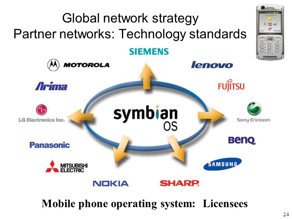 25 Global network strategy Partner networks : Technology standards Software licensing company Open- standard operating system First open Symbian OS phone (in 2001): Nokia 9210 Communicator About 85% market share Standard-setting network