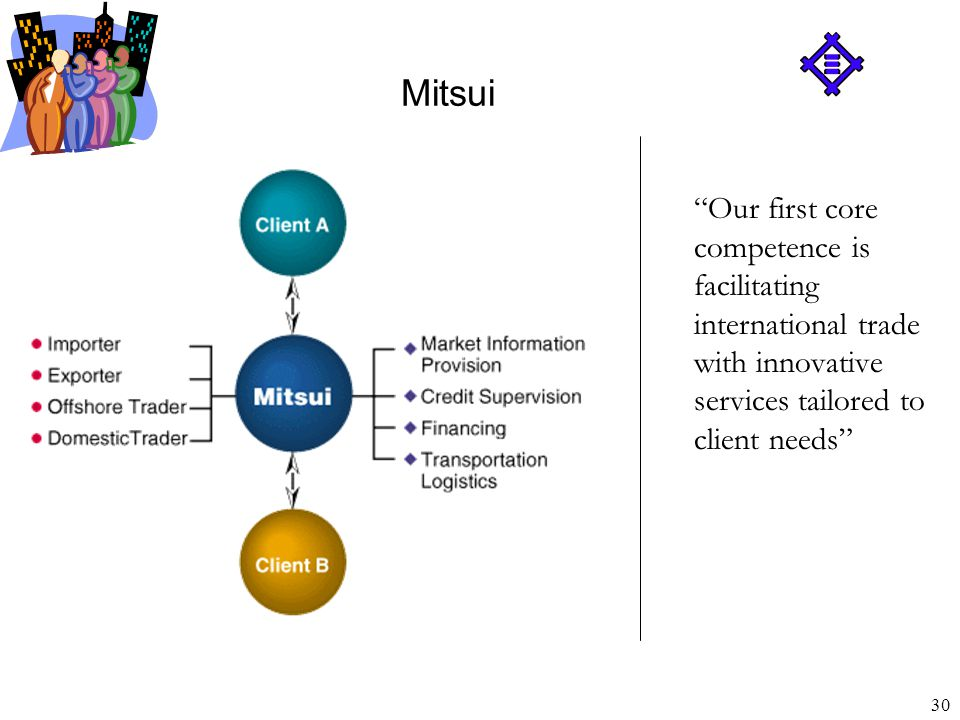 31 Mitsui Our second core competence is working with our global clientele to create new trade flows and new business