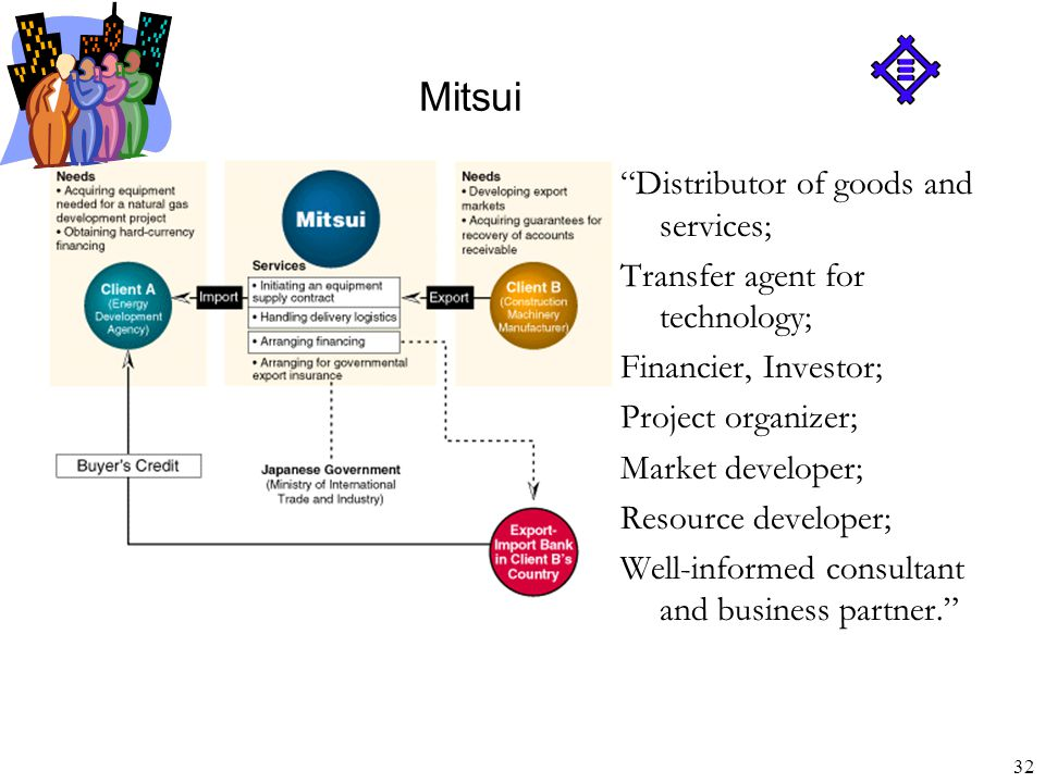 33 Mitsui is in top 15 of Fortune Global 500 http://www.mitsui.co.jp/tkabz/english/corp/index.htm