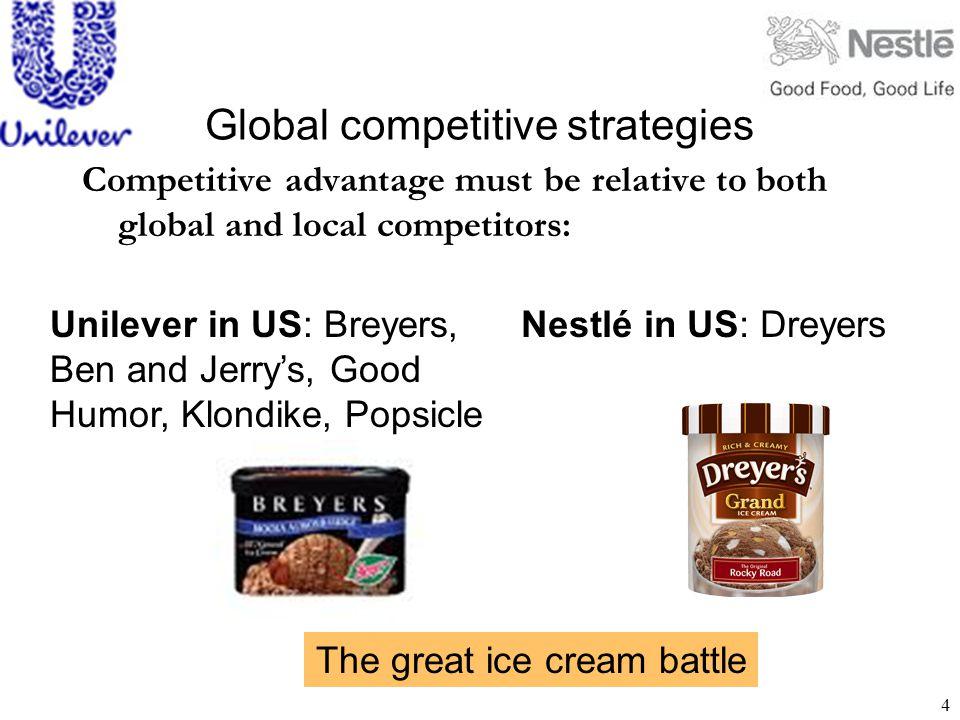 5 Gujarat Cooperative Milk Marketing Federation (GCMMF): India s largest food products marketing organization.