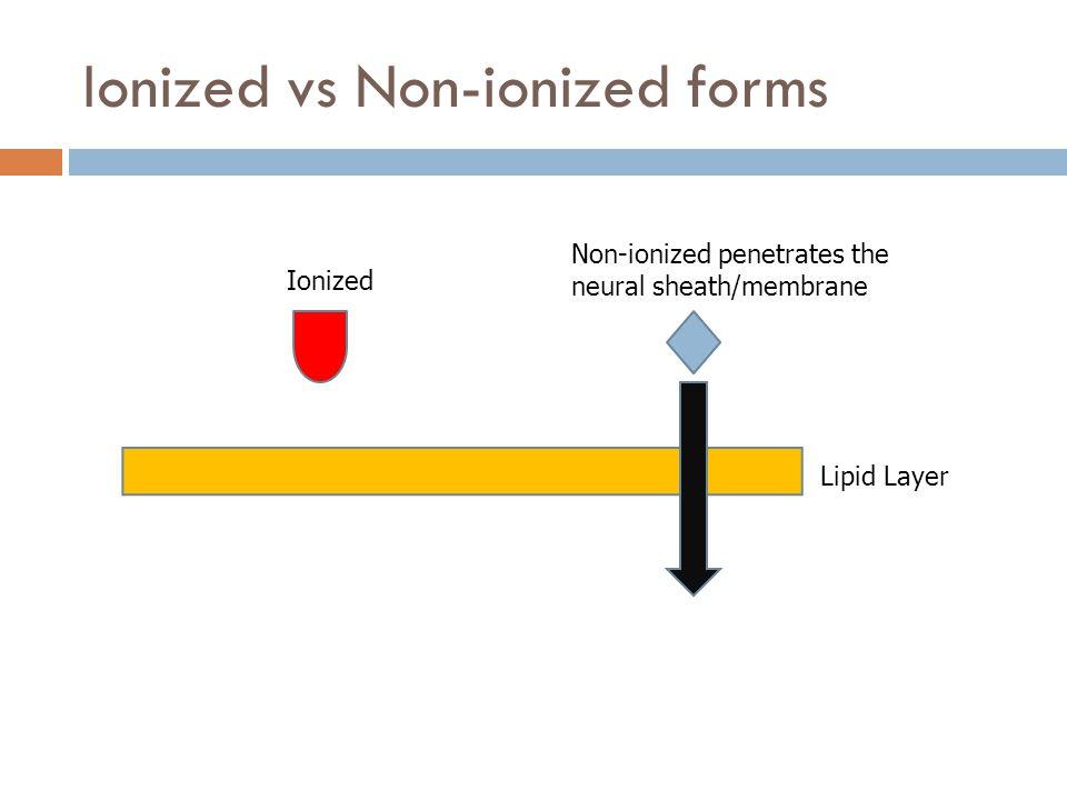 Ionized vs Non-ionized forms Ionized Non-ionized penetrates the neural sheath/membrane Lipid Layer