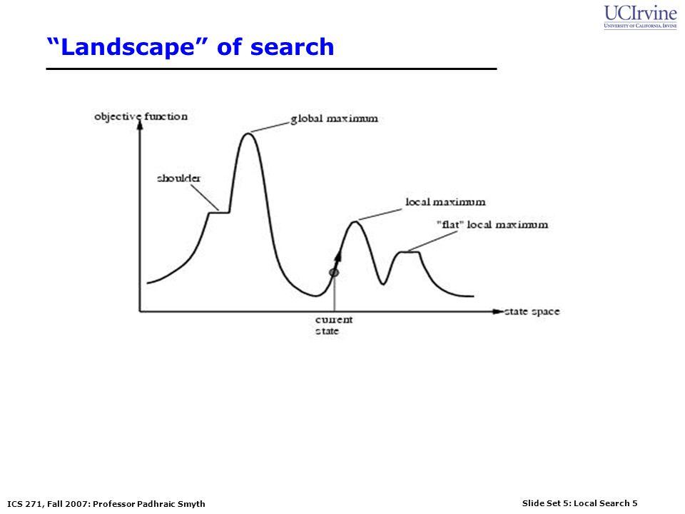 Slide Set 5: Local Search 5 ICS 271, Fall 2007: Professor Padhraic Smyth Landscape of search