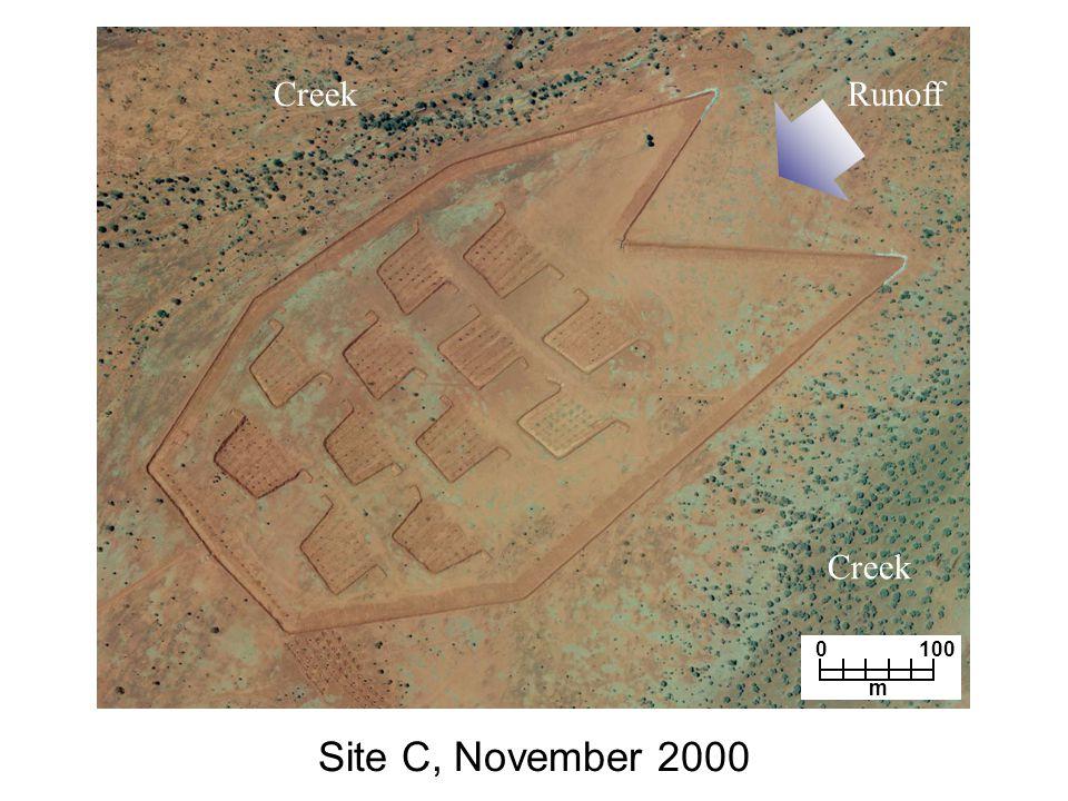 0100 m Creek Runoff Creek Site C, November 2000