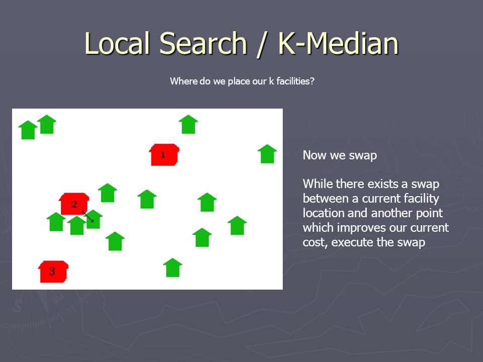 Local Search / K-Median Now we swap While there exists a swap between a current facility location and another point which improves our current cost, execute the swap Where do we place our k facilities?