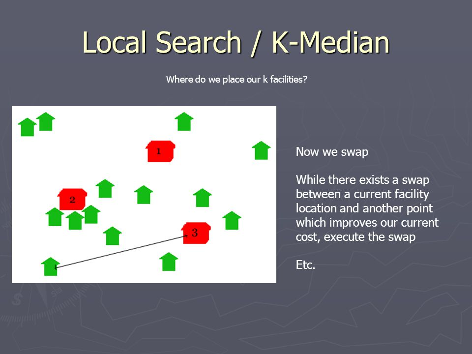 Local Search / K-Median Now we swap While there exists a swap between a current facility location and another point which improves our current cost, execute the swap Etc.