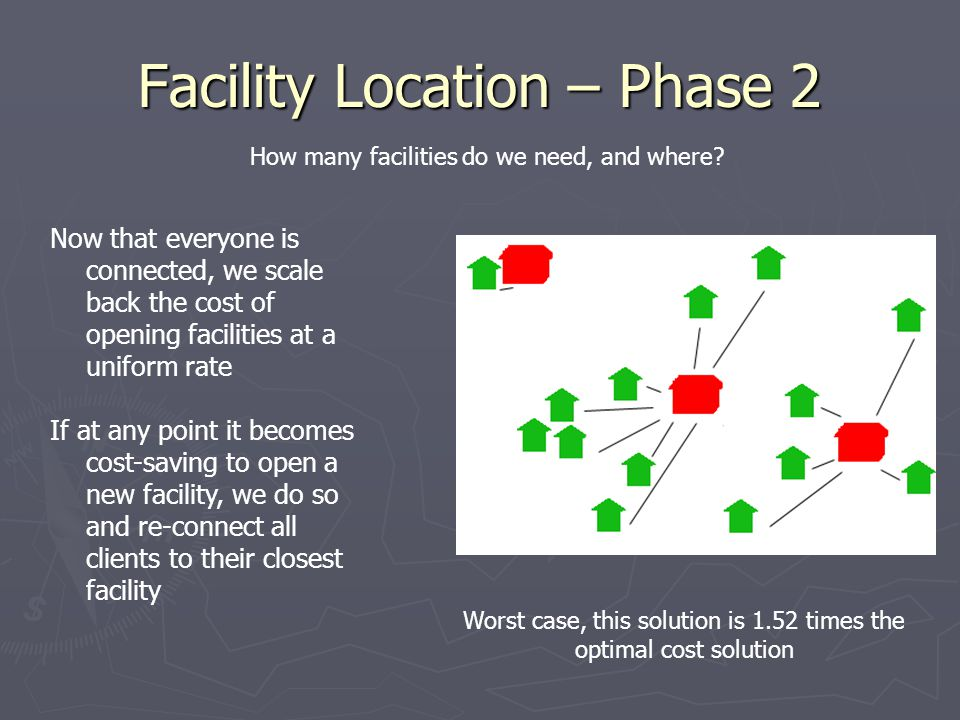 Facility Location – Phase 2 Now that everyone is connected, we scale back the cost of opening facilities at a uniform rate If at any point it becomes cost-saving to open a new facility, we do so and re-connect all clients to their closest facility Worst case, this solution is 1.52 times the optimal cost solution How many facilities do we need, and where?