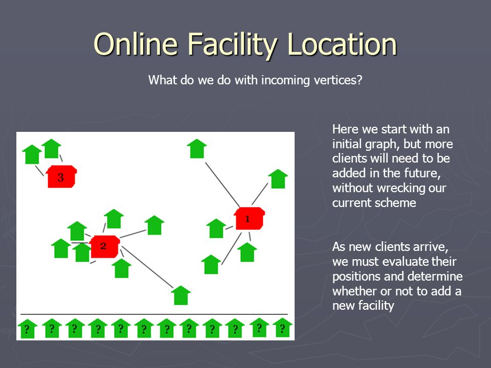 Online Facility Location Here we start with an initial graph, but more clients will need to be added in the future, without wrecking our current scheme As new clients arrive, we must evaluate their positions and determine whether or not to add a new facility What do we do with incoming vertices?