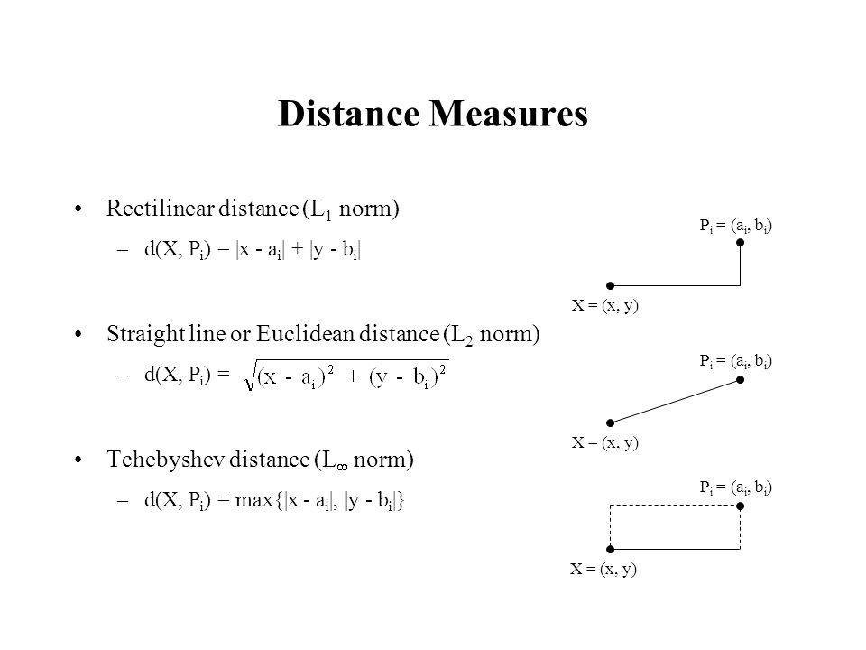 Example 1 : Dual Solution f 1 (x) = 5 |x - 10| + 6 |x - 20| + 4 |x - 40| W = 15 y 1 * = 10 y 2 * = 5 y 3 * = 0 0 < y 2 * < 12  x* = a 2 = 20 1 2 0  y 1  10 10 0  y 2  12 20 40 0  y 3  8 15