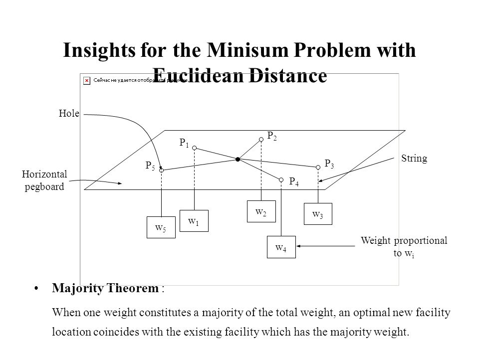 Minimax Location Problem with Euclidean Distances Examples : helicopter in an emergency unit, radio transmitter EF : (a i, b i ), i = 1, …, m NF : (x, y) min g(x, y) whereg(x, y) = max {[(x - a i ) 2 + (y - b i ) 2 ] 1/2, i = 1, …, m}  min z s.