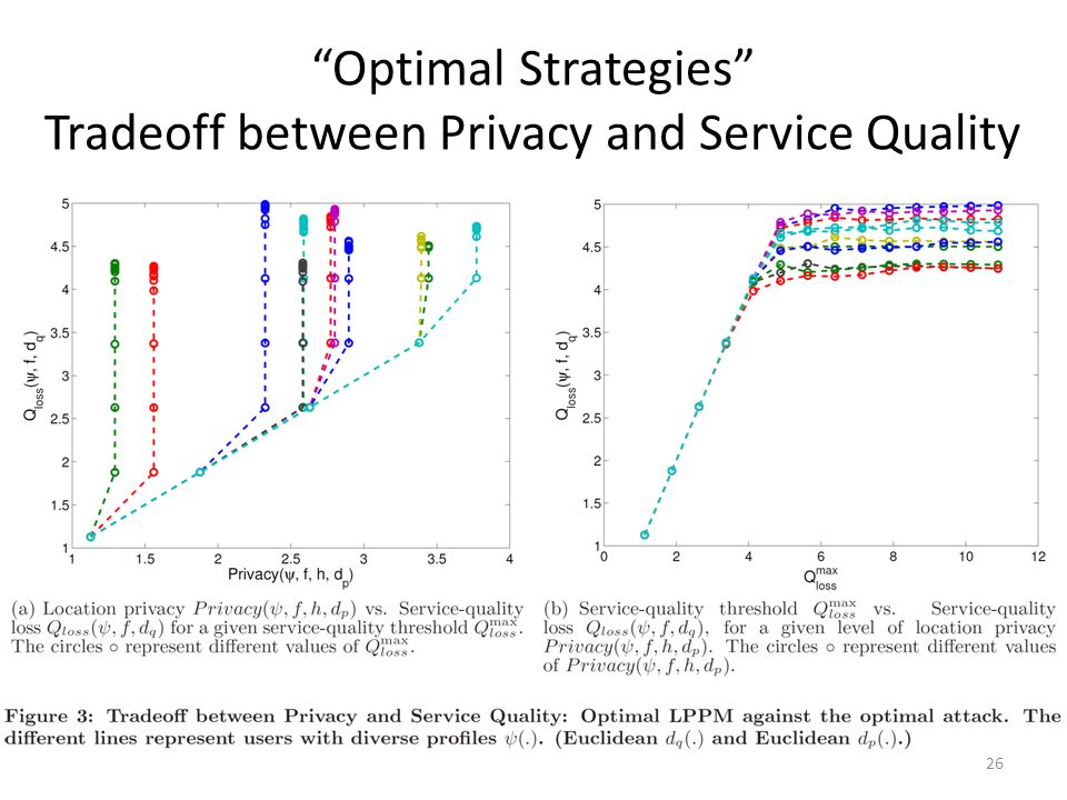 Optimal Strategies Tradeoff between Privacy and Service Quality 26