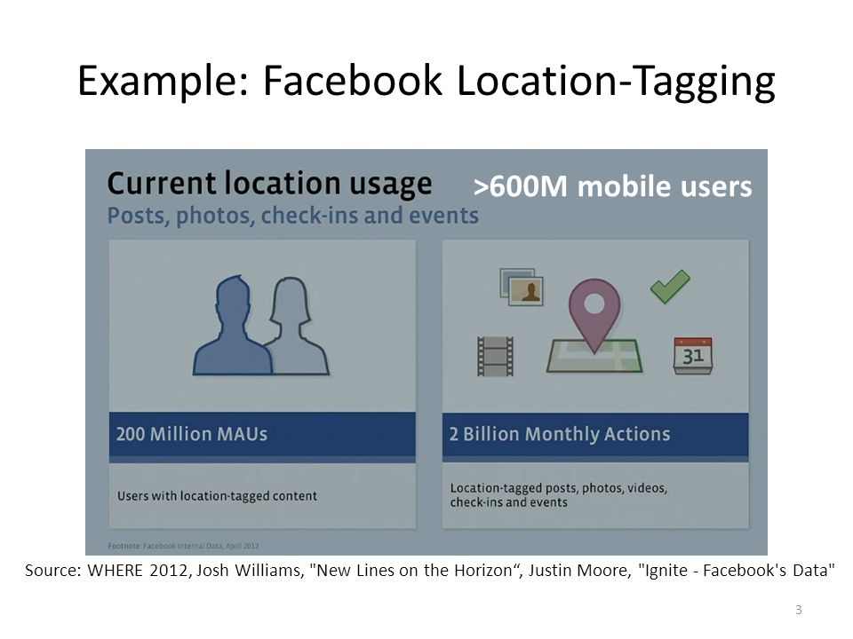 Example: Facebook Location-Tagging Source: WHERE 2012, Josh Williams, New Lines on the Horizon , Justin Moore, Ignite - Facebook s Data >600M mobile users 3