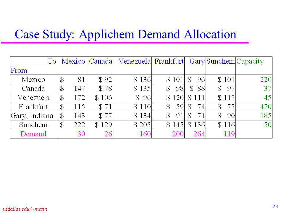 28 utdallas.edu/~metin Case Study: Applichem Demand Allocation