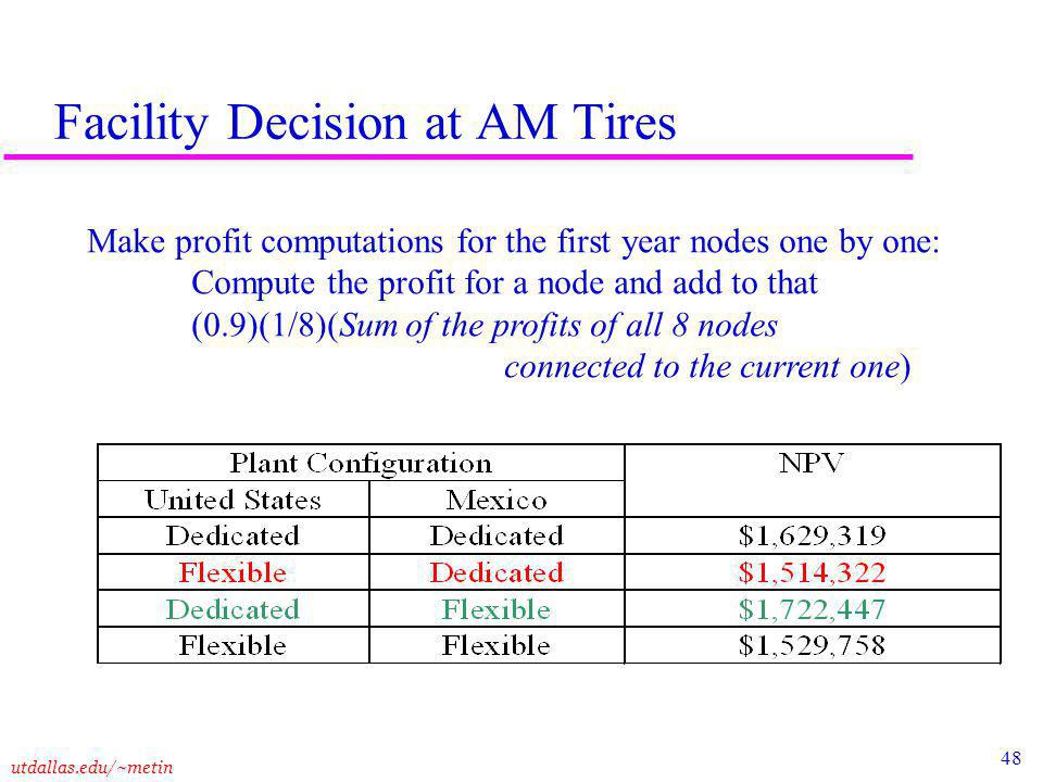 48 utdallas.edu/~metin Facility Decision at AM Tires Make profit computations for the first year nodes one by one: Compute the profit for a node and add to that (0.9)(1/8)(Sum of the profits of all 8 nodes connected to the current one)