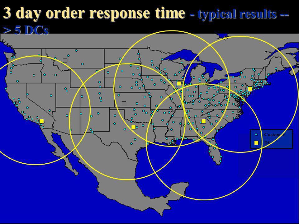 10 utdallas.edu/~metin Customer DC Next day order response time - typical results --> 13 DCs