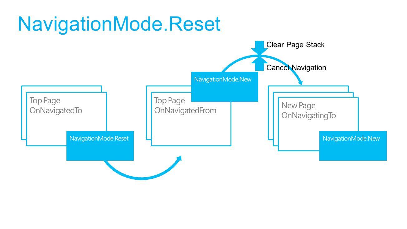 NavigationMode.Reset