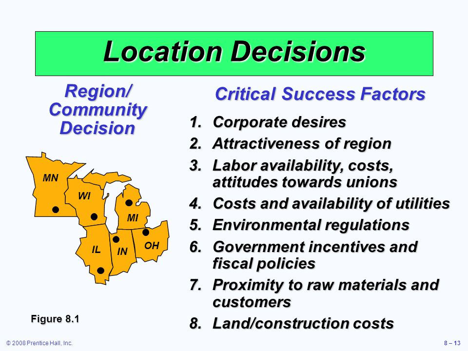 © 2008 Prentice Hall, Inc.8 – 13 Location Decisions Region/ Community Decision Critical Success Factors 1.Corporate desires 2.Attractiveness of region