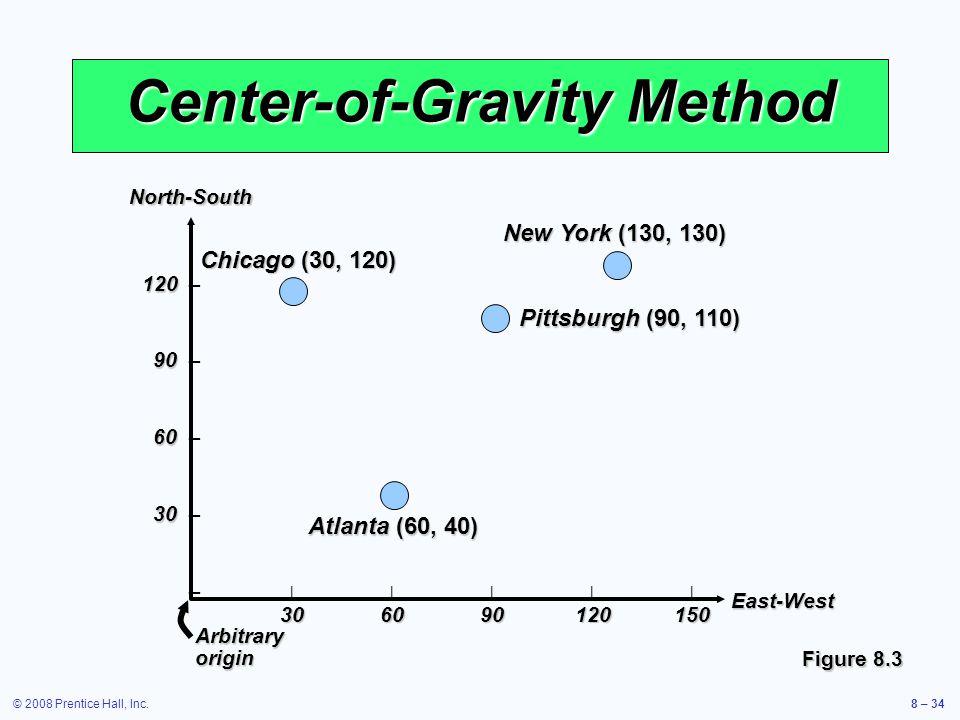 © 2008 Prentice Hall, Inc.8 – 34 Center-of-Gravity Method North-SouthEast-West 120 120 – 90 90 – 60 60 – 30 30 – – |||||| 306090120150 Arbitrary origi
