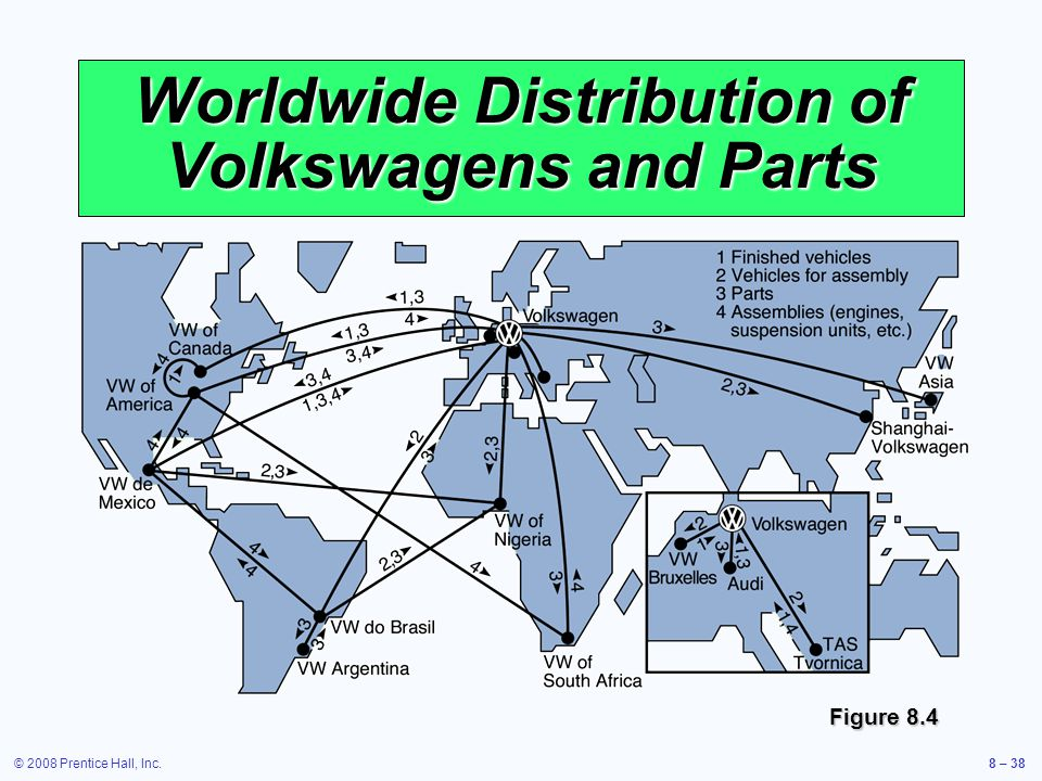 © 2008 Prentice Hall, Inc.8 – 38 Worldwide Distribution of Volkswagens and Parts Figure 8.4