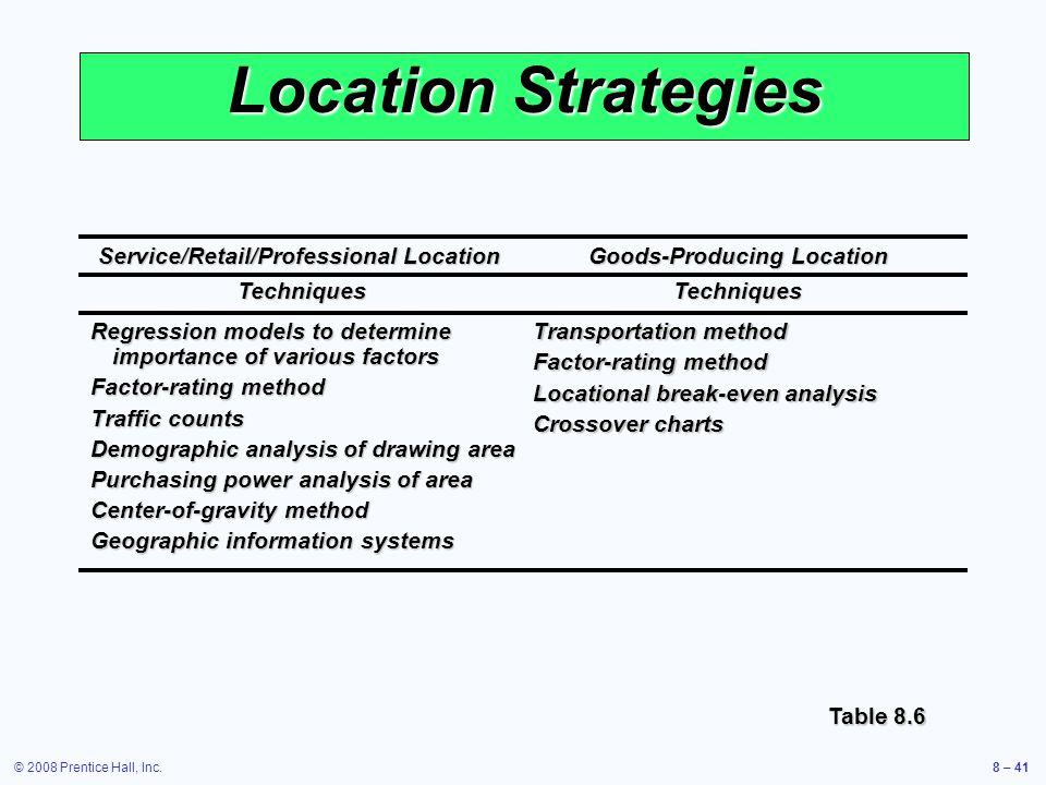 © 2008 Prentice Hall, Inc.8 – 41 Location Strategies Service/Retail/Professional Location Goods-Producing Location Techniques Techniques Techniques Te
