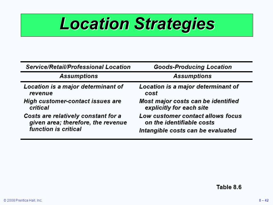© 2008 Prentice Hall, Inc.8 – 42 Location Strategies Service/Retail/Professional Location Goods-Producing Location Assumptions Assumptions Assumptions