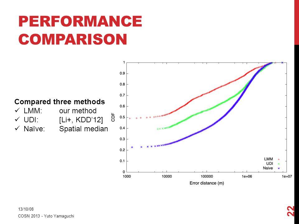 PERFORMANCE COMPARISON 13/10/08 COSN 2013 - Yuto Yamaguchi 22 Compared three methods LMM: our method UDI: [Li+, KDD'12] Naïve:Spatial median