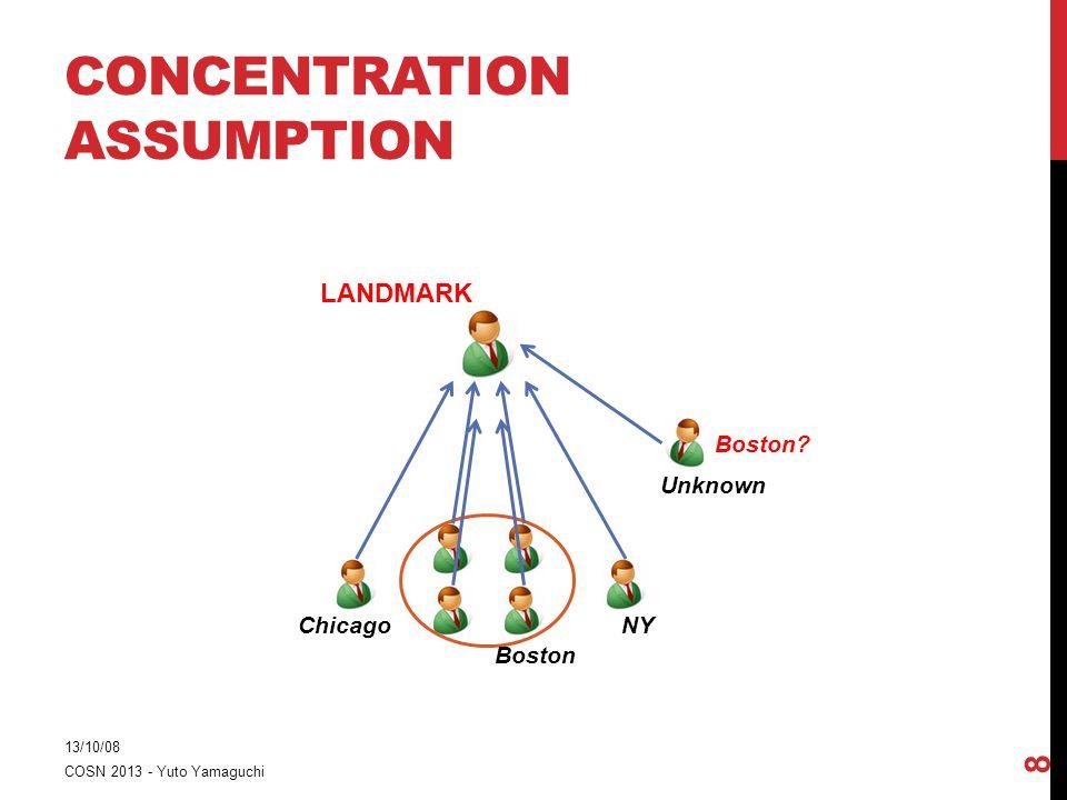 CONCENTRATION ASSUMPTION 13/10/08 COSN 2013 - Yuto Yamaguchi 8 Boston Boston? LANDMARK Unknown NYChicago