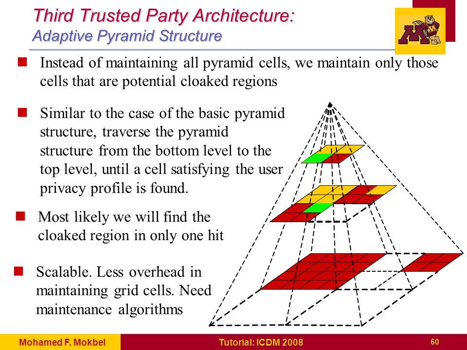 60 Tutorial: ICDM 2008Mohamed F.