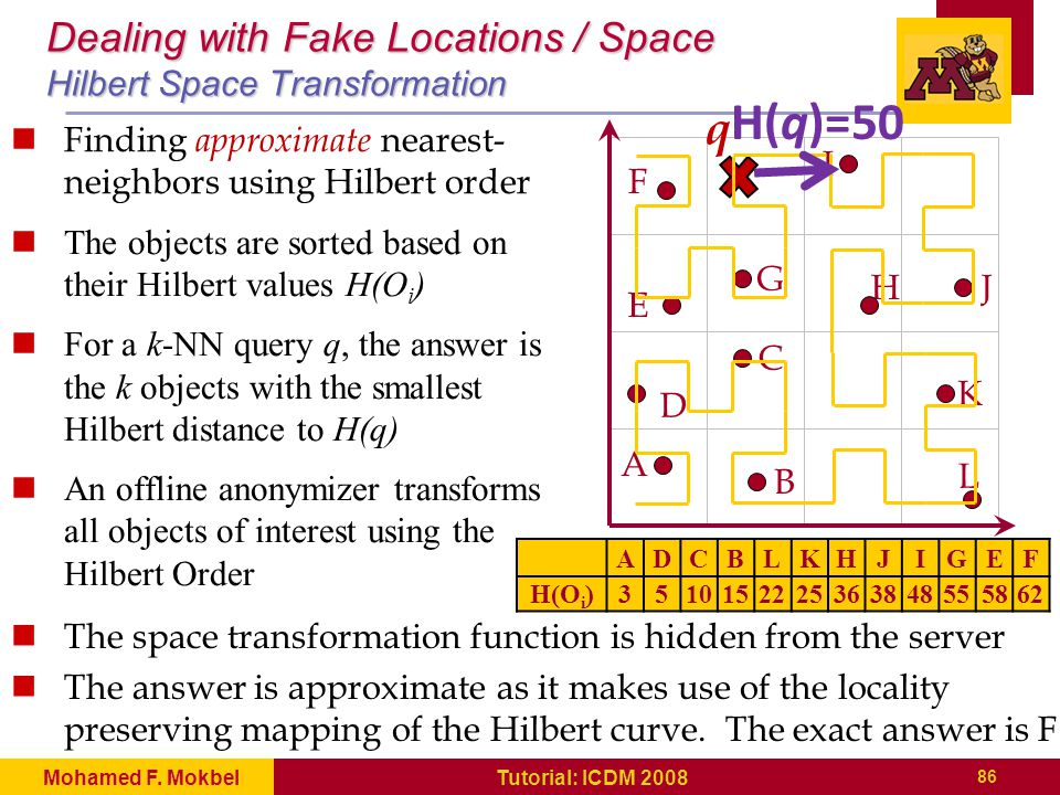 A D E F G I HJ ADCBLKHJIGEF H(O i )3510152225363848555862 K L B C q H(q)=50 Dealing with Fake Locations / Space Hilbert Space Transformation Finding a