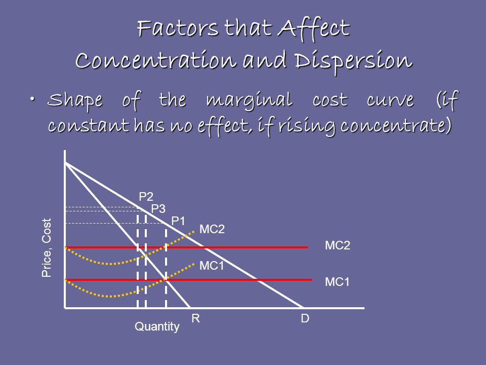Factors that Affect Concentration and Dispersion Shape of the marginal cost curve (if constant has no effect, if rising concentrate)Shape of the marginal cost curve (if constant has no effect, if rising concentrate) Quantity Price, Cost DR MC2 MC1 MC2 P1 P3 P2