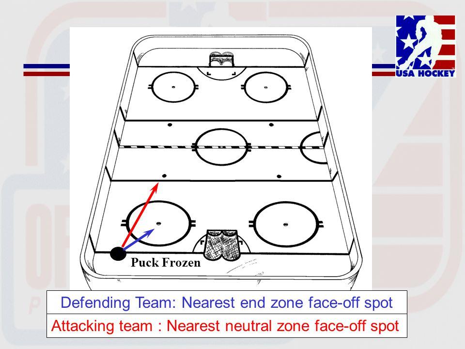 Puck Frozen Defending Team: Nearest end zone face-off spot Attacking team : Nearest neutral zone face-off spot