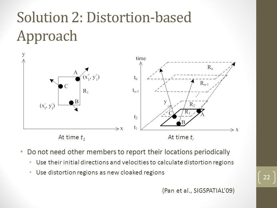 Solution 2: Distortion-based Approach Do not need other members to report their locations periodically Use their initial directions and velocities to calculate distortion regions Use distortion regions as new cloaked regions At time t 1 At time t i (Pan et al., SIGSPATIAL'09) 22